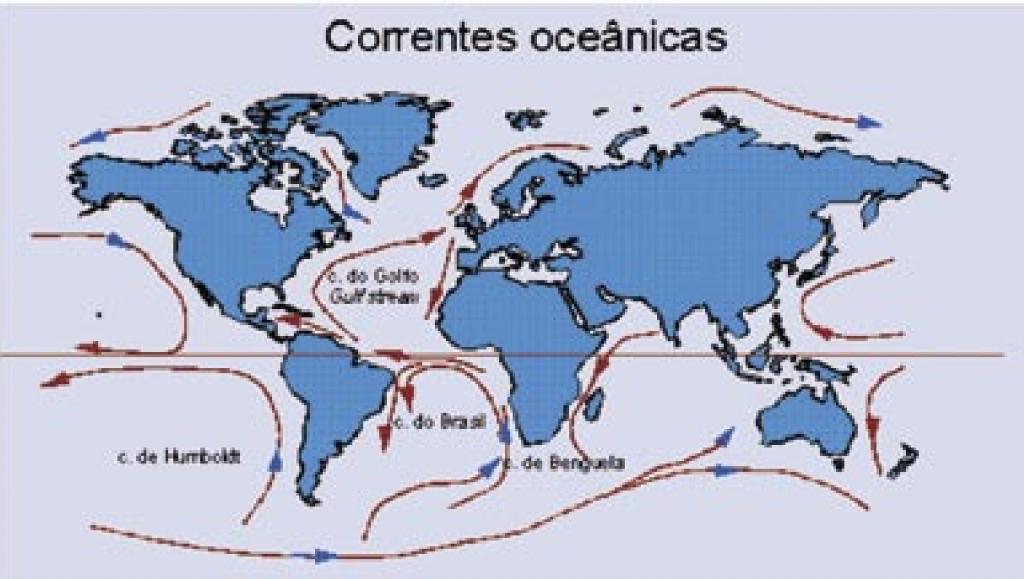 FIGURA 7.2 – PRINCIPAIS CORRENTES OCEÂNICAS DO PLANETA