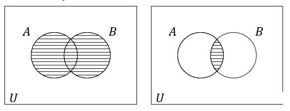 conjuntos A e B